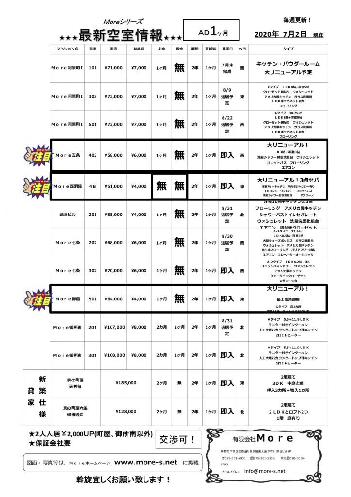【京都20200702送信】最新空室情報